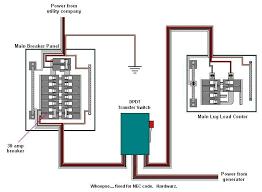 wiring diagram for home generator generator avr circuit diagram