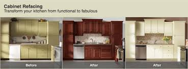 Home Design Tips  Decoration Ideas - Kitchen cabinet refacing before and after photos