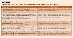 psychopharmacological medication use among older adults with