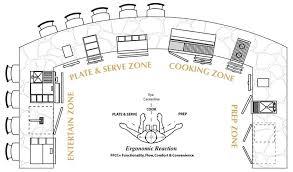 best of kitchen plan design home design ideas