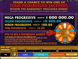 Mega Millions Payout Table Mega Moolah Isis Progressive Slot Payout Tables And Rules