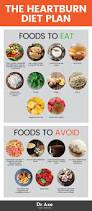 heartburn symptoms natural treatment u0026 diet plan dr axe