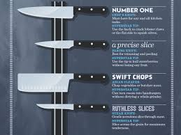 how to use kitchen knives do you know your knives infographic fn dish behind the