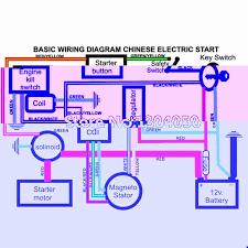 Atv Solenoid Wiring Diagram Gy6 Wire Loom Harness Solenoid Magneto Coil Regulator Cdi 150cc