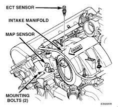 map sensor jeep map sensor location autocodes q a