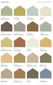 sherwin williams anjou pear sw 6381 this is the winning color