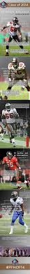 nfl thanksgiving games 2014 220 best football nfl images on pinterest football season