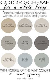 Sherwin Williams Color Of The Year 2016 Paint Color Home Tour Nature Inspired Neutrals Nature Inspired