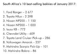 lexus v8 bakkies for sale south africa sales figures for jan 2017