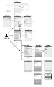 Multi Flow Map 33 Best Deliverables Site Maps Flows Etc Images On Pinterest