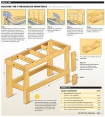 5 Workbench Ideas For A Small Workshop Workbench Plans Portable by Garage Work Benches Foter