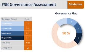 global financial governance u0026 impact report 2013 fsb new rules