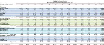 Business Monthly Expenses Spreadsheet Spreadsheet Template Business Expenses Spreadsheet Template Uk