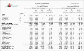 commercial u0026 residential rental income property analysis