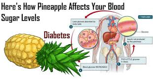 here u0027s how pineapple affects your blood sugar levels