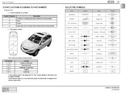 ssangyong actyon c100 2006 03 service manual wiring diagram