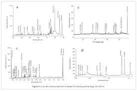 quantitative analysis of shilajit using laser induced breakdown