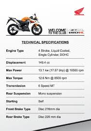 honda cbr models and prices moham honda