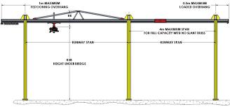 g rail bridge crane dimensions crane manufacturer givens