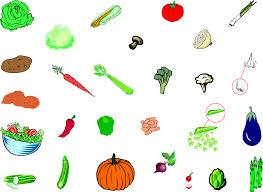 vocabulaire de la cuisine anglais pour élèves resto cuisine vocabulaire anglais illustré