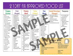 21 day fix food and shopping list container approved items