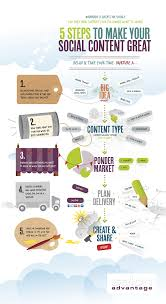 fast facebook for salons 5 top tips infographic salon advantage