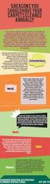 Housekeeping Tips by Best 25 Carpet Cleaning Business Ideas Only On Pinterest Carpet