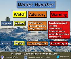 Kansas travel warnings images Kansas winter weather awareness day 2016 jpg