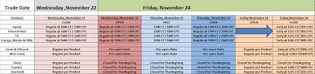 cme globex us thanksgiving trading schedule 2017
