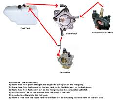 fuel pressure return line dont forget to do this first