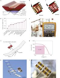 flexible high power per weight perovskite solar cells with