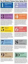 95 best popular paint colors 2014 images on pinterest popular