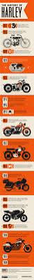 harley davidson xl883 sportster 1957 harley davidson pinterest