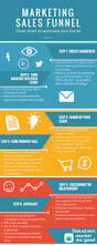 43 best technology infographics images on pinterest infographics
