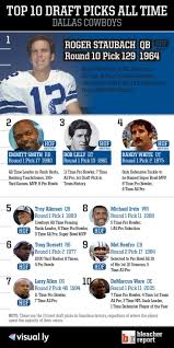 dallas cowboys thanksgiving game history 87 best dallas cowboys images on pinterest dallas cowboys