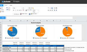 Social Media Tracking Spreadsheet by Spreadsheet Templates For Analyzing Social Media Marketing Techniques