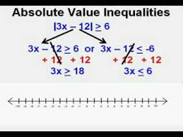 in mathematics a system of linear equations is a collection of