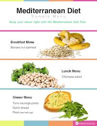 mediterranean diet plan u2013 weight loss results before and after reviews