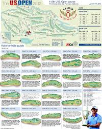 us open 2012 hole by hole guide to the olympic club daily mail