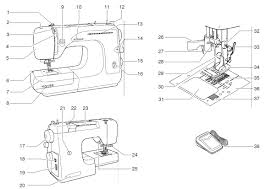 singer 2662 fs 70 stitch sewing machine with automatic needle