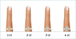 What Finger Does The Wedding Ring Go On by Get A Tiffany U0026 Co Engagement Ring For Much Less