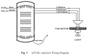 smart home wifi ceiling fan speed control receiver buy smart