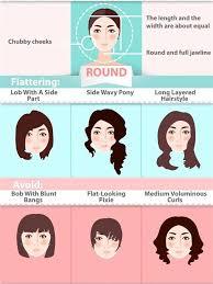 comment choisir sa coupe de cheveux 1001 idées comment choisir sa coupe de cheveux suivant la forme