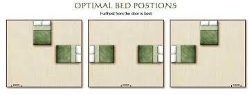 Arranging Bedroom Furniture Feng Shui Arranging Bedroom Furniture Feng Shui Memsaheb Net