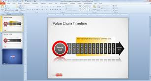 free value chain timeline template for powerpoint free