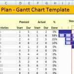 project plan template excel 2007 project gantt chart template for