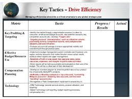 free non profit business plan template plan template do business plan template for non