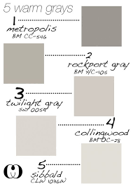 warm gray paint colors for walls and cabinets metropolis cc 546