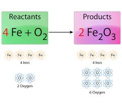 add coefficients to balance mass in a chemical equation