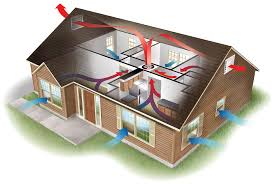 do whole house fans work how a whole house fan works quiet cool direct electric company